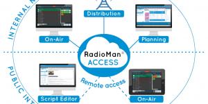 RadioMan ACCESS